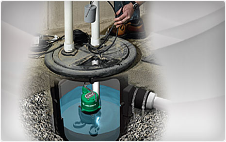 Sump Pumps Calgary